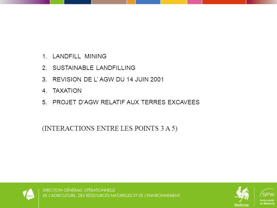 1.LANDFILL MINING 2.SUSTAINABLE LANDFILLING 3.REVISION DE L AGW DU 14 JUIN 2001 4.TAXATION 5.PROJET DAGW RELATIF AUX TERRES EXCAVEES (INTERACTIONS ENTRE LES POINTS 3 A 5)