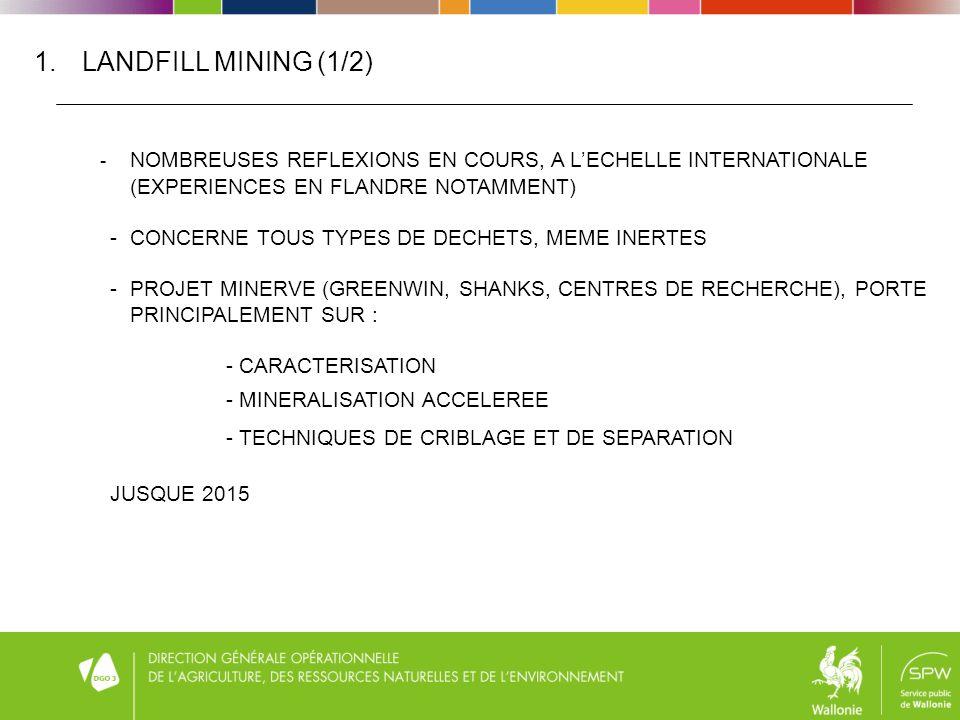 1.LANDFILL MINING (1/2) - NOMBREUSES REFLEXIONS EN COURS, A LECHELLE INTERNATIONALE (EXPERIENCES EN FLANDRE NOTAMMENT) - CONCERNE TOUS TYPES DE DECHETS, MEME INERTES - PROJET MINERVE (GREENWIN, SHANKS, CENTRES DE RECHERCHE), PORTE PRINCIPALEMENT SUR : - CARACTERISATION - MINERALISATION ACCELEREE - TECHNIQUES DE CRIBLAGE ET DE SEPARATION JUSQUE 2015