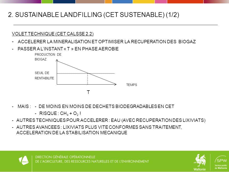 2. SUSTAINABLE LANDFILLING (CET SUSTENABLE) (1/2) VOLET TECHNIQUE (CET CALSSE 2.2) - ACCELERER LA MINERALISATION ET OPTIMISER LA RECUPERATION DES BIOG