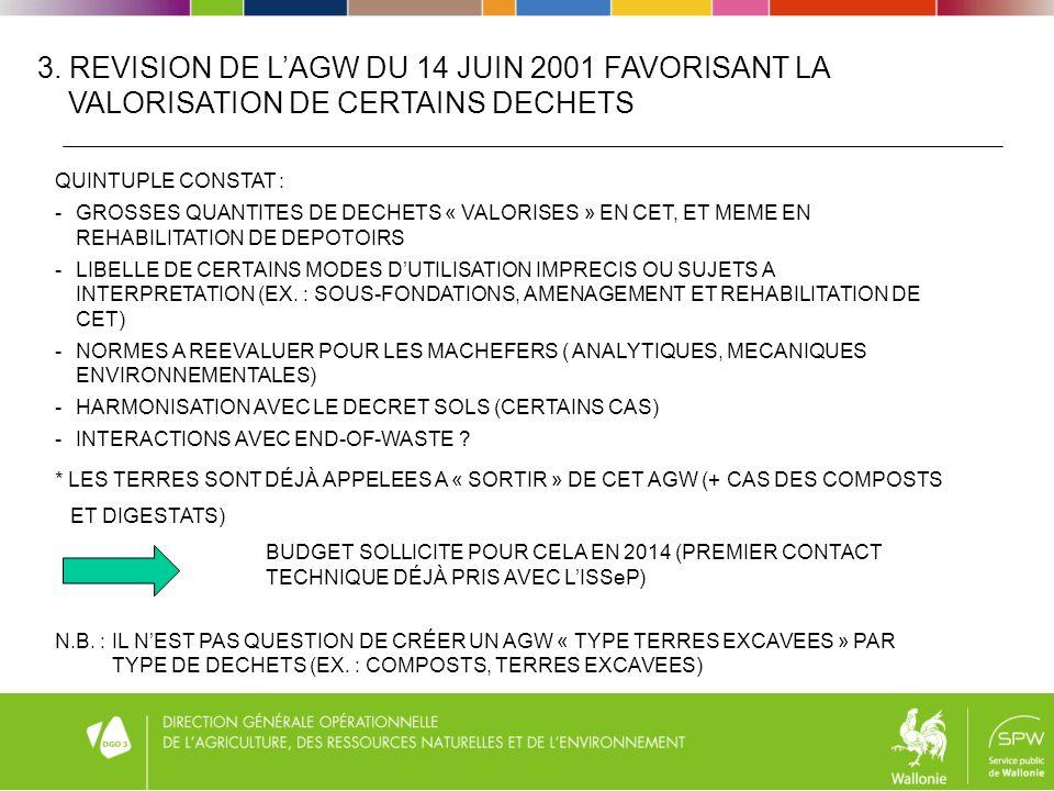 3. REVISION DE LAGW DU 14 JUIN 2001 FAVORISANT LA VALORISATION DE CERTAINS DECHETS QUINTUPLE CONSTAT : -GROSSES QUANTITES DE DECHETS « VALORISES » EN