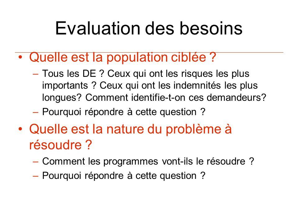 Evaluation des besoins Quelle est la population ciblée ? –Tous les DE ? Ceux qui ont les risques les plus importants ? Ceux qui ont les indemnités les