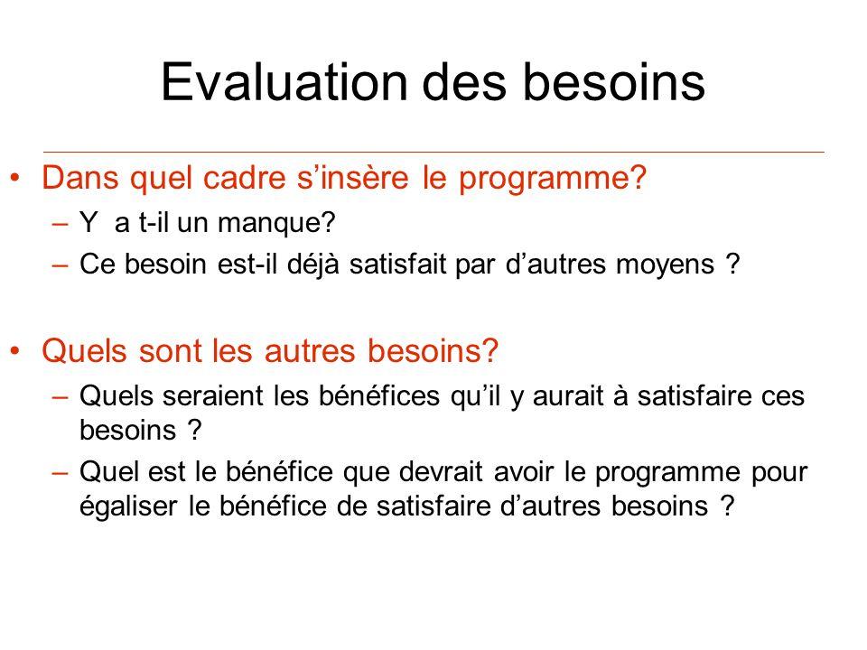 Evaluation des besoins Dans quel cadre sinsère le programme? –Y a t-il un manque? –Ce besoin est-il déjà satisfait par dautres moyens ? Quels sont les