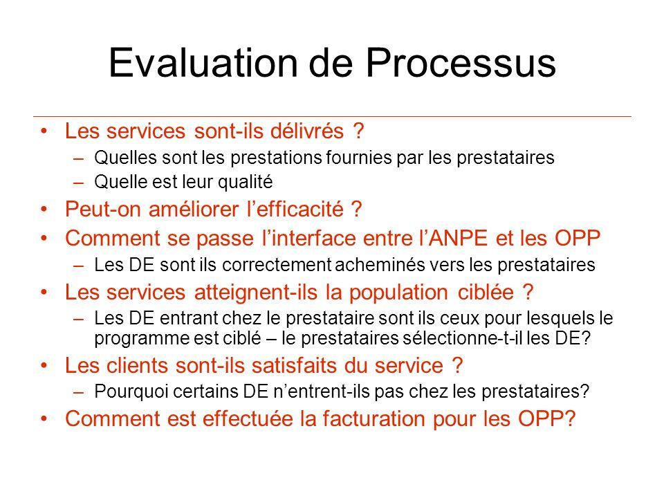 Evaluation de Processus Les services sont-ils délivrés ? –Quelles sont les prestations fournies par les prestataires –Quelle est leur qualité Peut-on