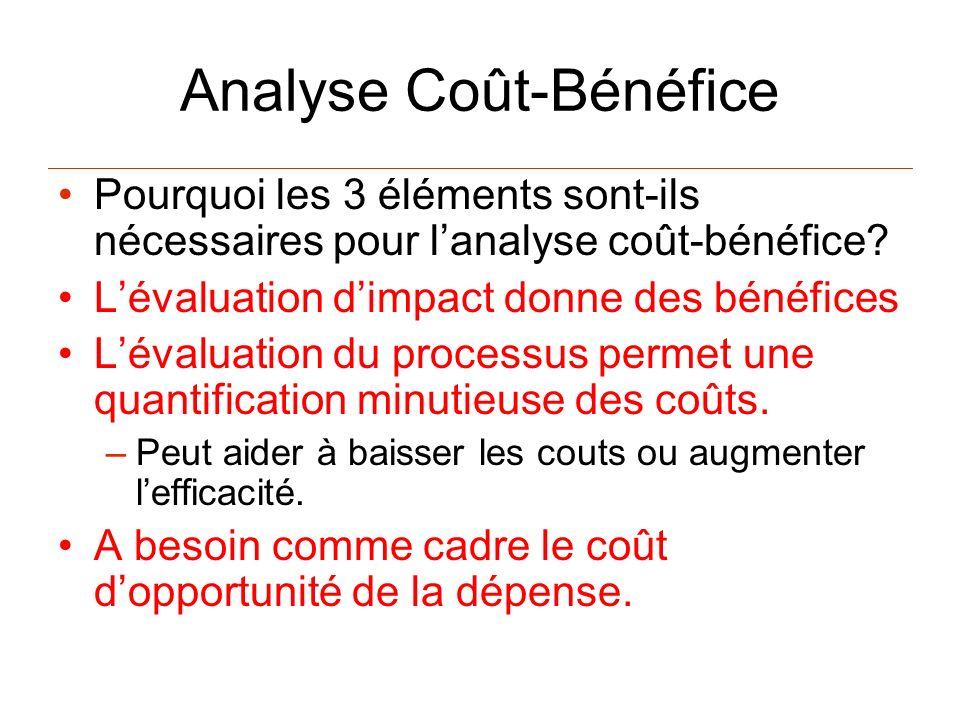 Analyse Coût-Bénéfice Pourquoi les 3 éléments sont-ils nécessaires pour lanalyse coût-bénéfice? Lévaluation dimpact donne des bénéfices Lévaluation du