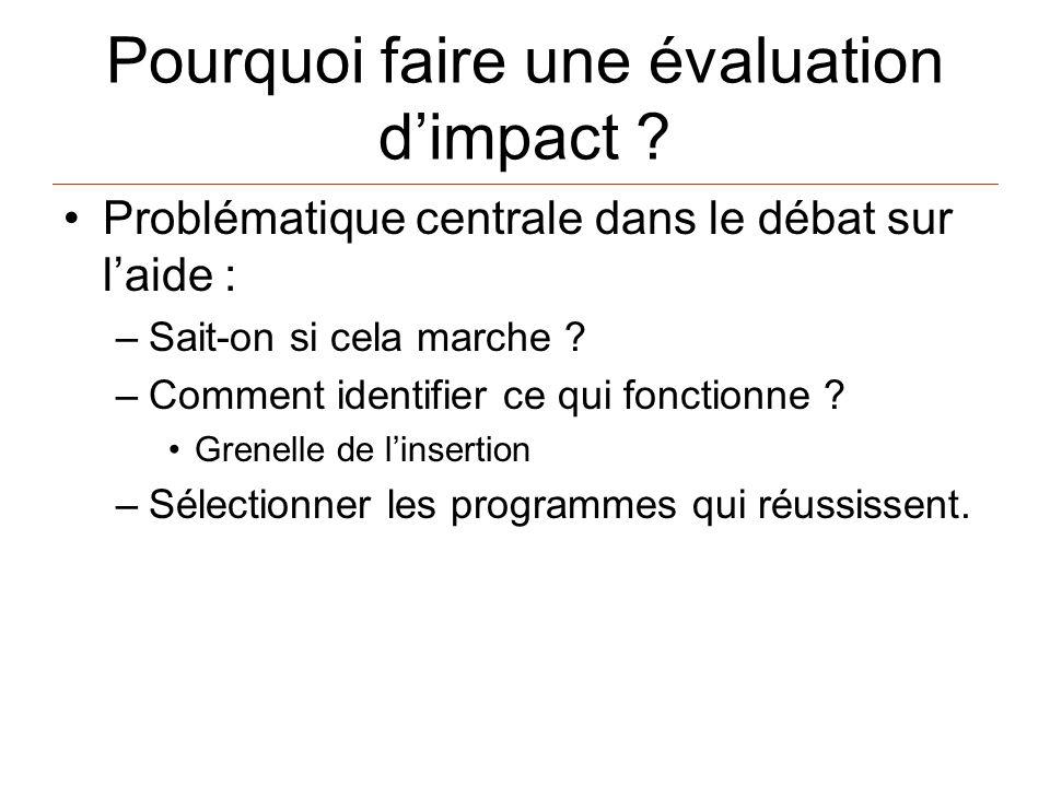 Pourquoi faire une évaluation dimpact ? Problématique centrale dans le débat sur laide : –Sait-on si cela marche ? –Comment identifier ce qui fonction