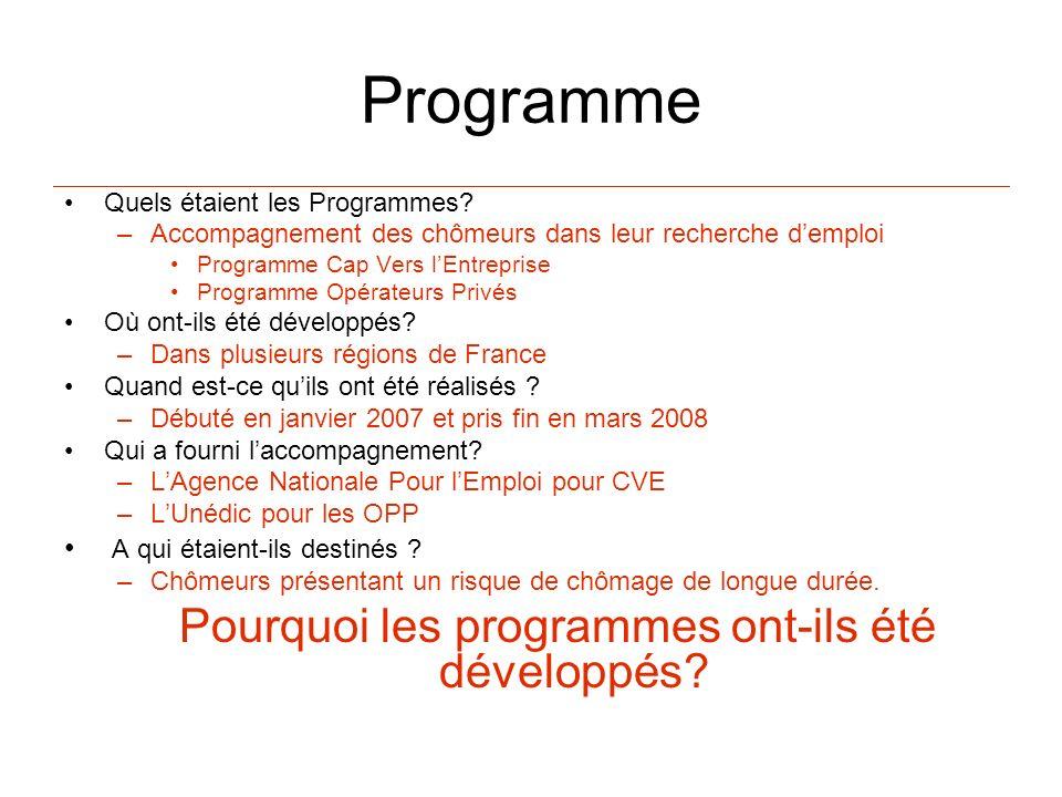 Programme Quels étaient les Programmes? –Accompagnement des chômeurs dans leur recherche demploi Programme Cap Vers lEntreprise Programme Opérateurs P