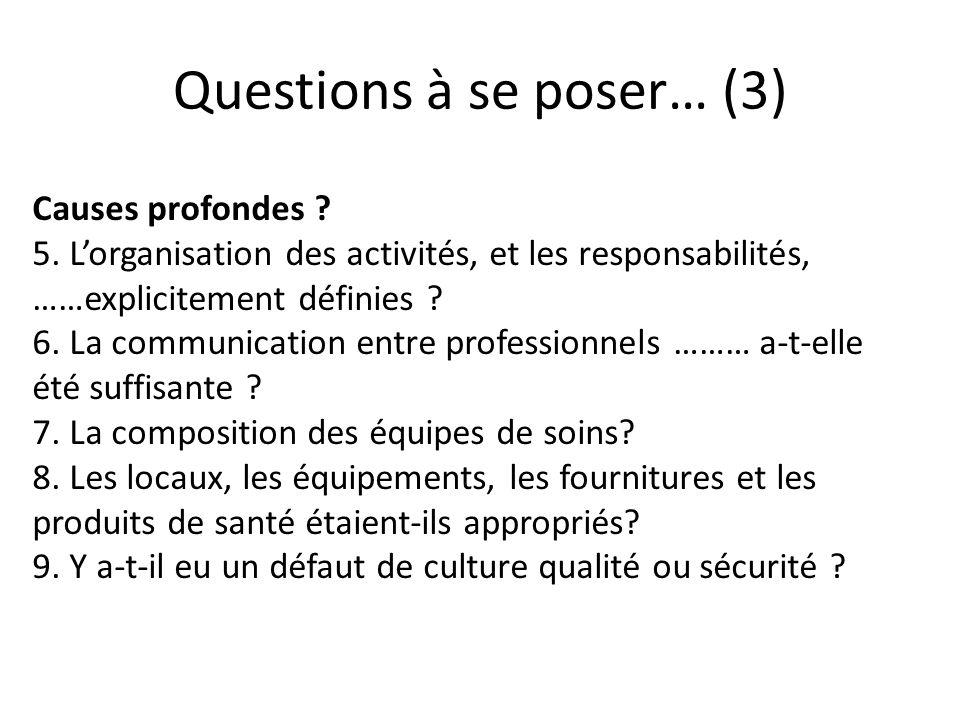 Questions à se poser… (3) Causes profondes ? 5. Lorganisation des activités, et les responsabilités, ……explicitement définies ? 6. La communication en