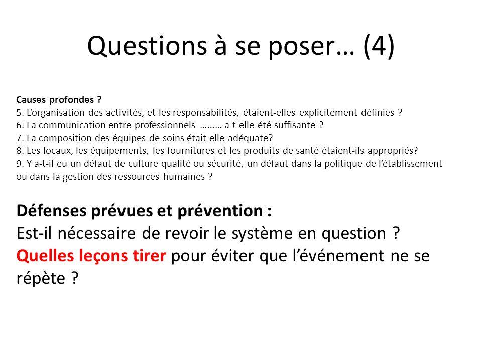Questions à se poser… (4) Causes profondes ? 5. Lorganisation des activités, et les responsabilités, étaient-elles explicitement définies ? 6. La comm