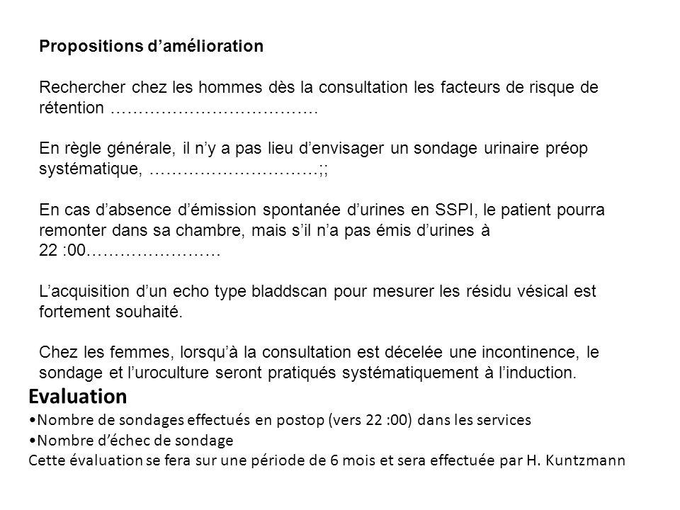 Propositions damélioration Rechercher chez les hommes dès la consultation les facteurs de risque de rétention ………………………………. En règle générale, il ny a