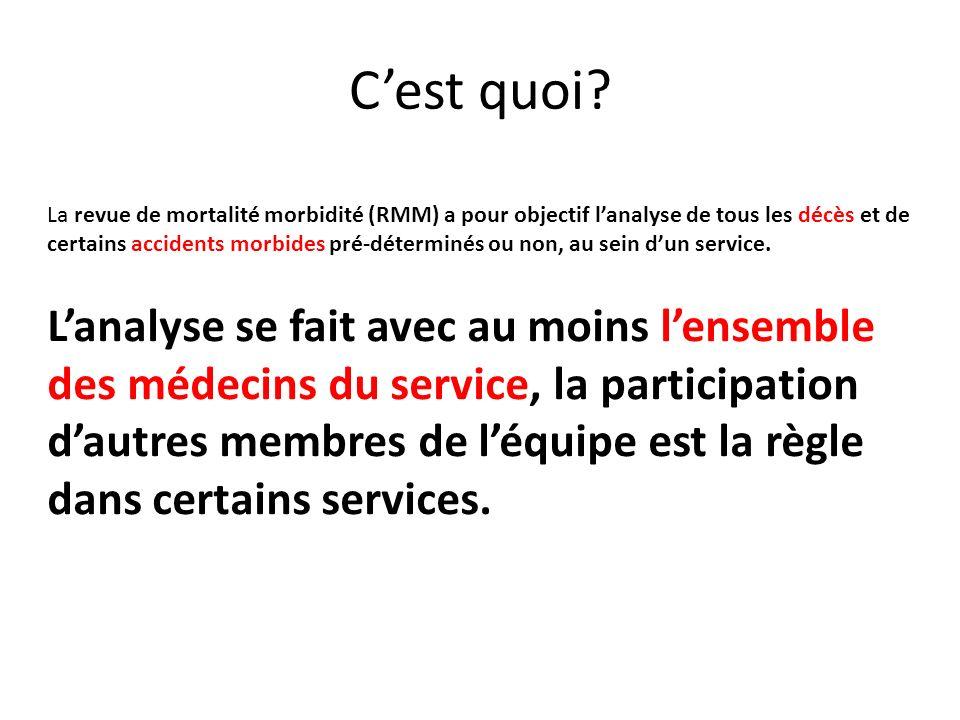 Questions à se poser… (4) Causes profondes .5.