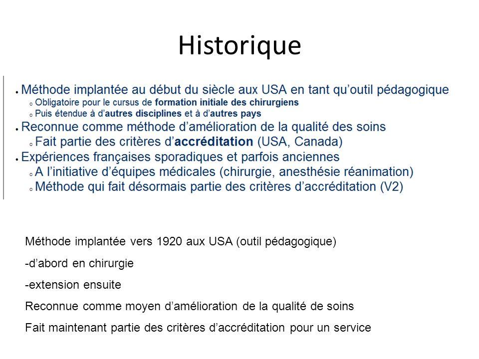Historique Méthode implantée vers 1920 aux USA (outil pédagogique) -dabord en chirurgie -extension ensuite Reconnue comme moyen damélioration de la qu