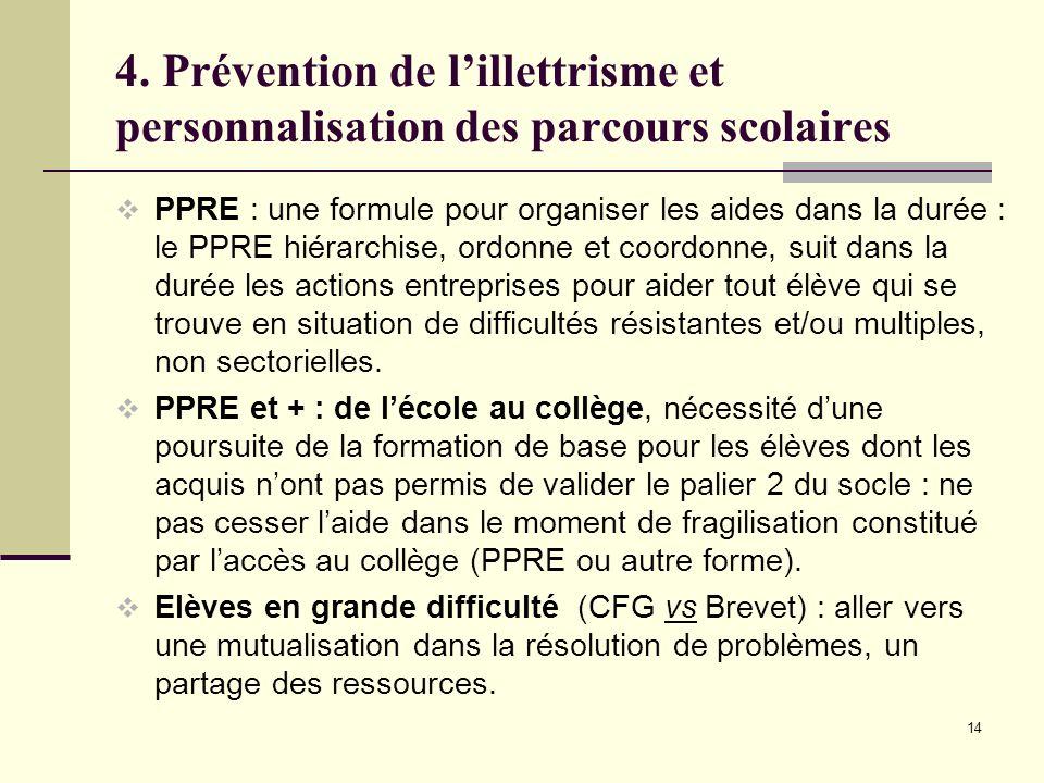 14 4. Prévention de lillettrisme et personnalisation des parcours scolaires PPRE : une formule pour organiser les aides dans la durée : le PPRE hiérar