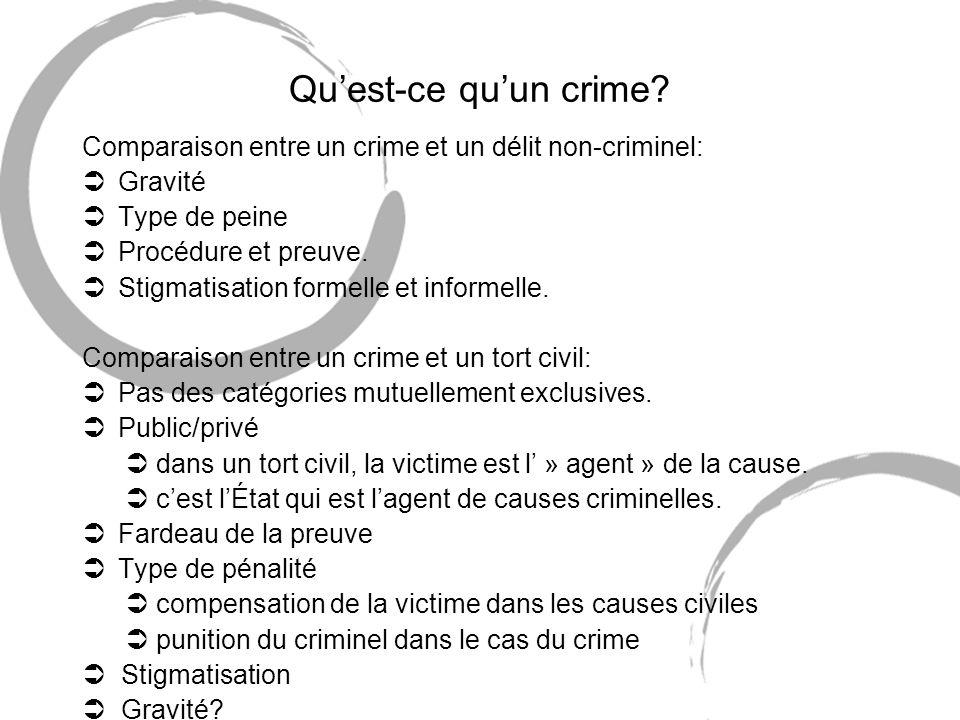 Quest-ce quun crime? Comparaison entre un crime et un délit non-criminel: ÜGravité ÜType de peine ÜProcédure et preuve. ÜStigmatisation formelle et in