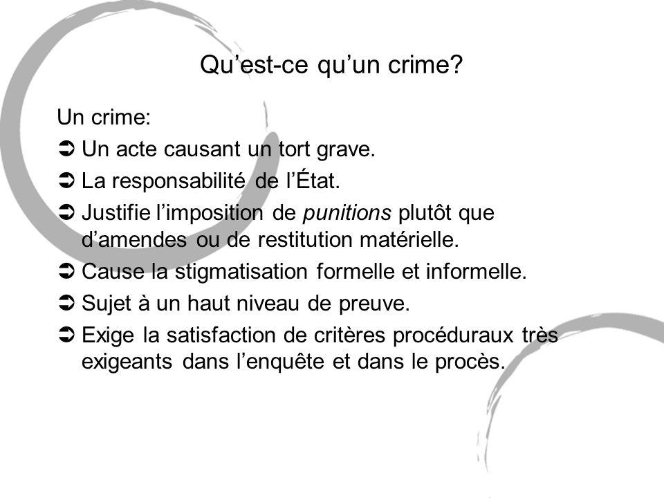 Quest-ce quun crime? Un crime: ÜUn acte causant un tort grave. ÜLa responsabilité de lÉtat. ÜJustifie limposition de punitions plutôt que damendes ou