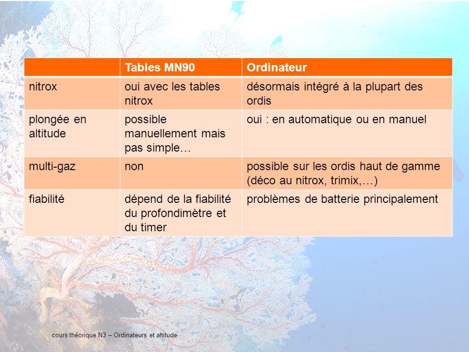 10 interne Orange cours théorique N3 – Ordinateurs et altitude Tables MN90Ordinateur nitroxoui avec les tables nitrox désormais intégré à la plupart d