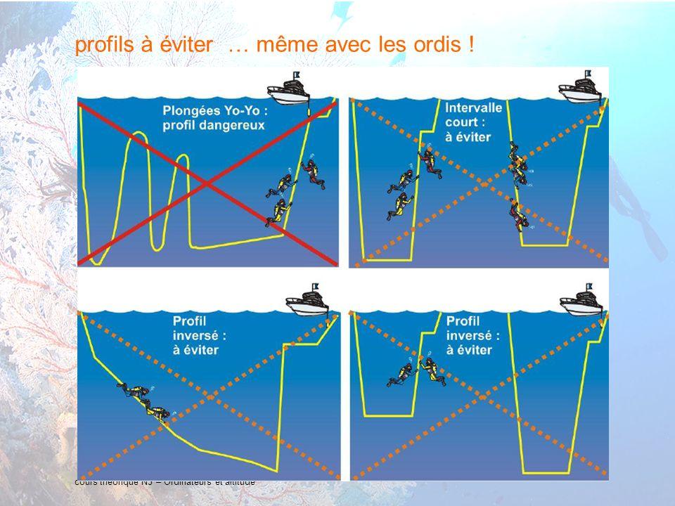 11 interne Orange cours théorique N3 – Ordinateurs et altitude profils à éviter … même avec les ordis !
