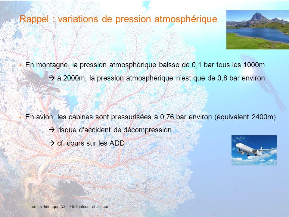 28 interne Orange cours théorique N3 – Ordinateurs et altitude Rappel : variations de pression atmosphérique En montagne, la pression atmosphérique ba