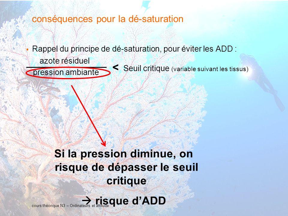 29 interne Orange cours théorique N3 – Ordinateurs et altitude conséquences pour la dé-saturation Rappel du principe de dé-saturation, pour éviter les