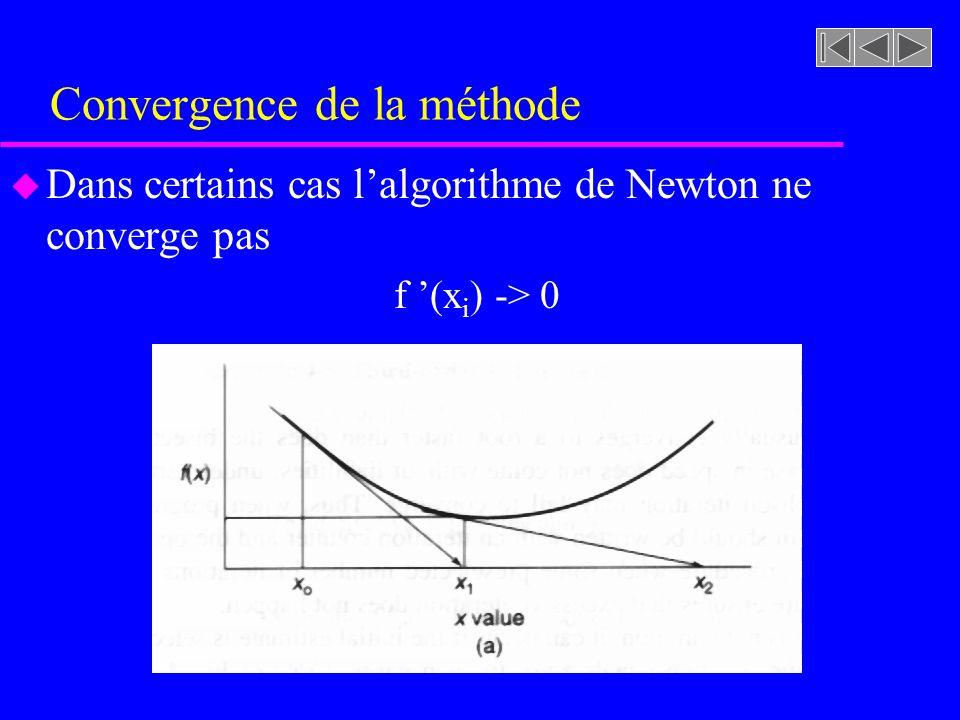Convergence de la méthode u Dans certains cas lalgorithme de Newton ne converge pas f (x i ) -> 0