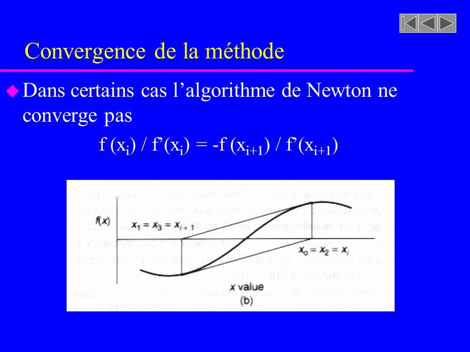 Convergence de la méthode u Dans certains cas lalgorithme de Newton ne converge pas f (x i ) / f(x i ) = -f (x i+1 ) / f(x i+1 )