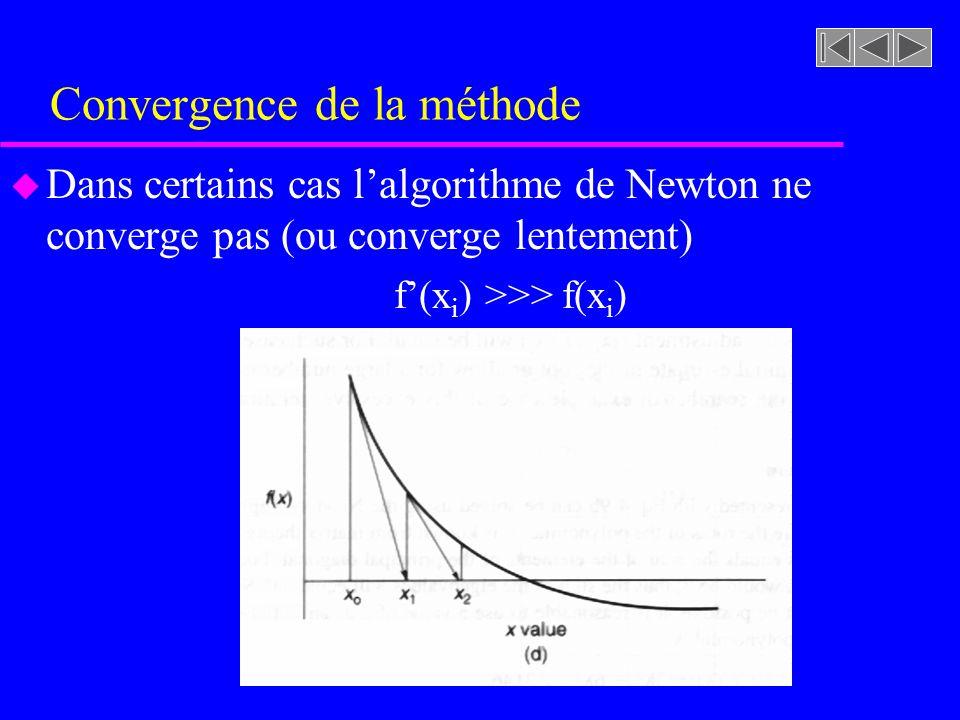 Convergence de la méthode u Dans certains cas lalgorithme de Newton ne converge pas (ou converge lentement) f(x i ) >>> f(x i )