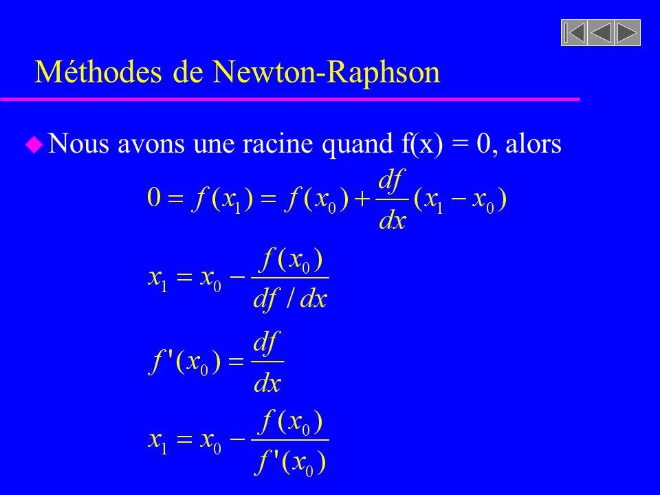 Méthodes de Newton-Raphson u Nous avons une racine quand f(x) = 0, alors