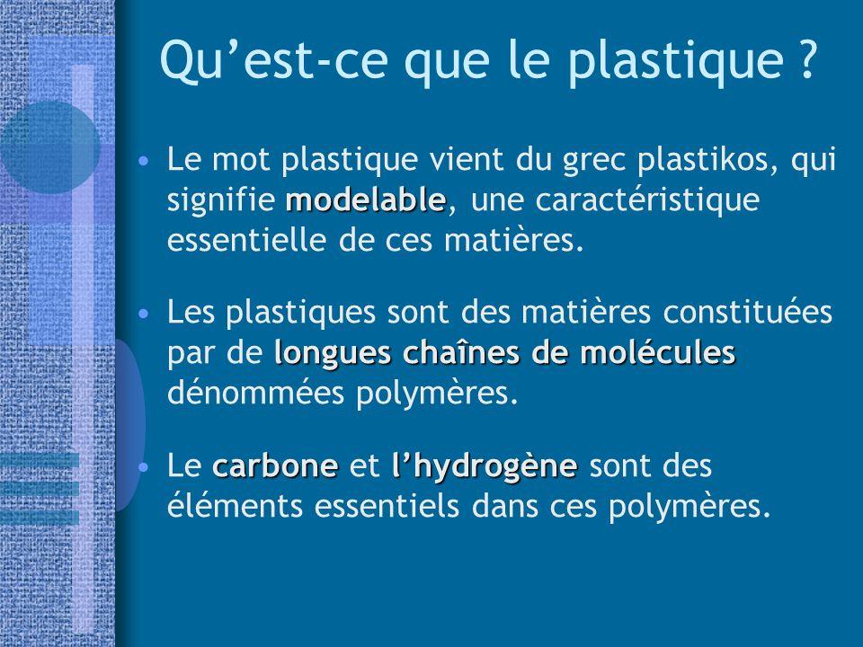 Quest-ce que le plastique ? modelableLe mot plastique vient du grec plastikos, qui signifie modelable, une caractéristique essentielle de ces matières