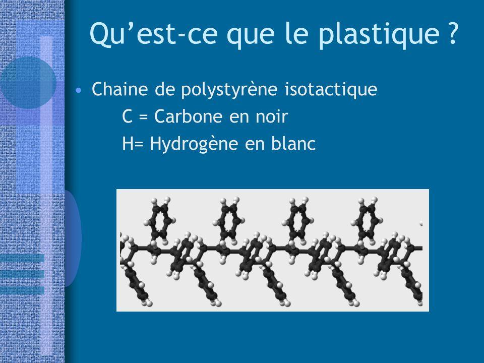 Quest-ce que le plastique ? Chaine de polystyrène isotactique C = Carbone en noir H= Hydrogène en blanc