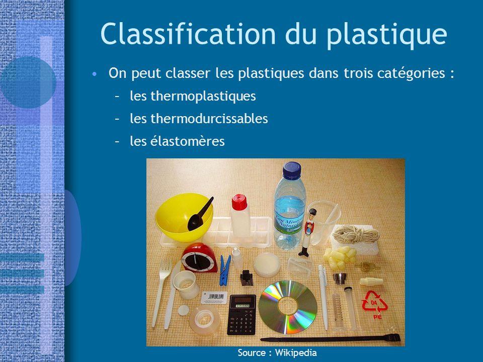 Classification du plastique On peut classer les plastiques dans trois catégories : –les thermoplastiques –les thermodurcissables –les élastomères Sour