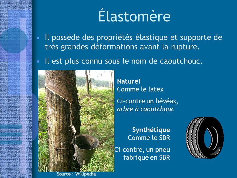 Élastomère Il possède des propriétés élastique et supporte de très grandes déformations avant la rupture. Il est plus connu sous le nom de caoutchouc.