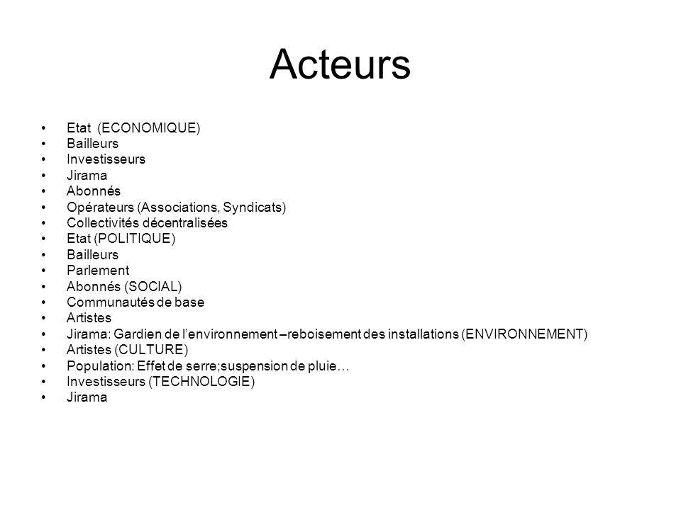 Acteurs Etat (ECONOMIQUE) Bailleurs Investisseurs Jirama Abonnés Opérateurs (Associations, Syndicats) Collectivités décentralisées Etat (POLITIQUE) Bailleurs Parlement Abonnés (SOCIAL) Communautés de base Artistes Jirama: Gardien de lenvironnement –reboisement des installations (ENVIRONNEMENT) Artistes (CULTURE) Population: Effet de serre;suspension de pluie… Investisseurs (TECHNOLOGIE) Jirama