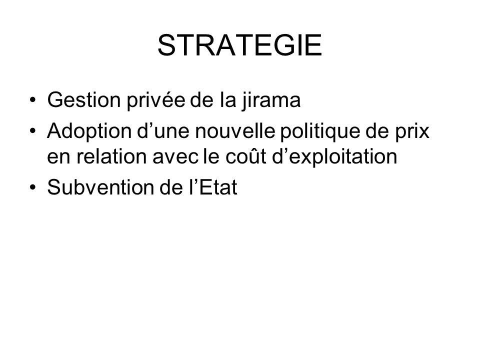 STRATEGIE Gestion privée de la jirama Adoption dune nouvelle politique de prix en relation avec le coût dexploitation Subvention de lEtat