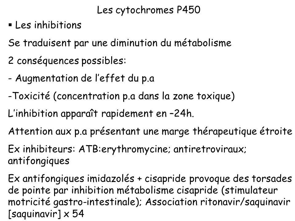 Les cytochromes P450 Les inhibitions Se traduisent par une diminution du métabolisme 2 conséquences possibles: - Augmentation de leffet du p.a -Toxici