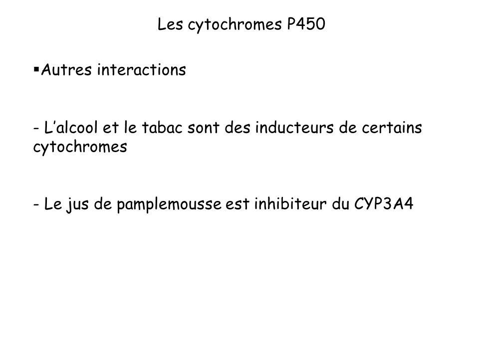 Autres interactions - Lalcool et le tabac sont des inducteurs de certains cytochromes - Le jus de pamplemousse est inhibiteur du CYP3A4 Les cytochrome