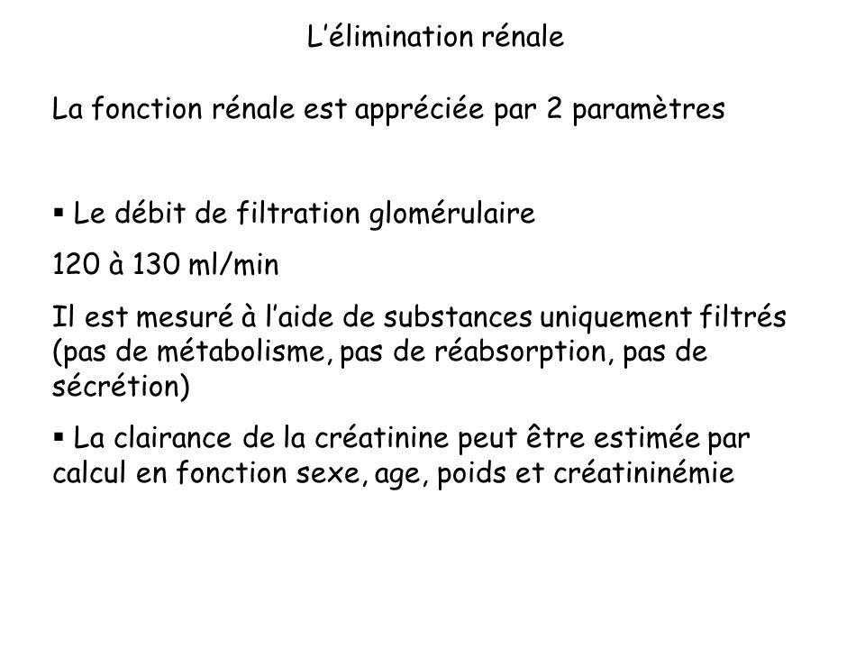Lélimination rénale La fonction rénale est appréciée par 2 paramètres Le débit de filtration glomérulaire 120 à 130 ml/min Il est mesuré à laide de su