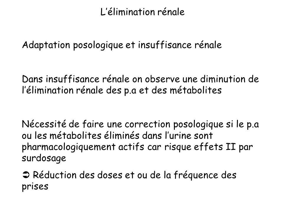 Lélimination rénale Adaptation posologique et insuffisance rénale Dans insuffisance rénale on observe une diminution de lélimination rénale des p.a et