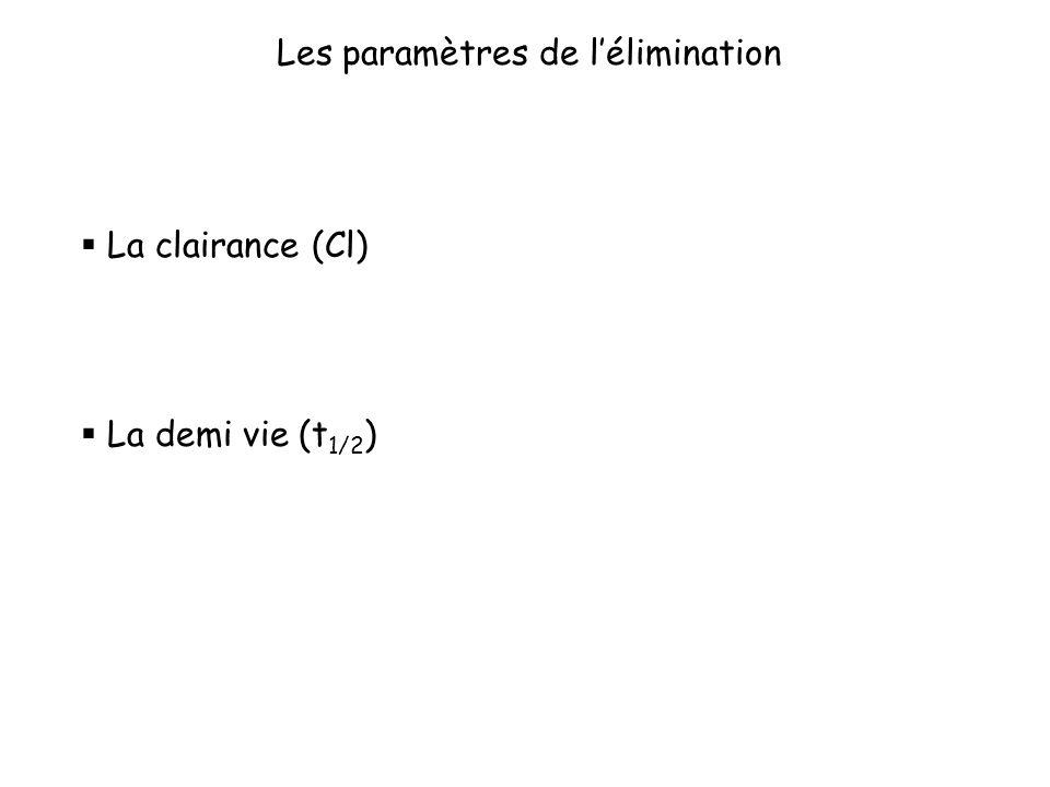 La clairance (Cl) La demi vie (t 1/2 )