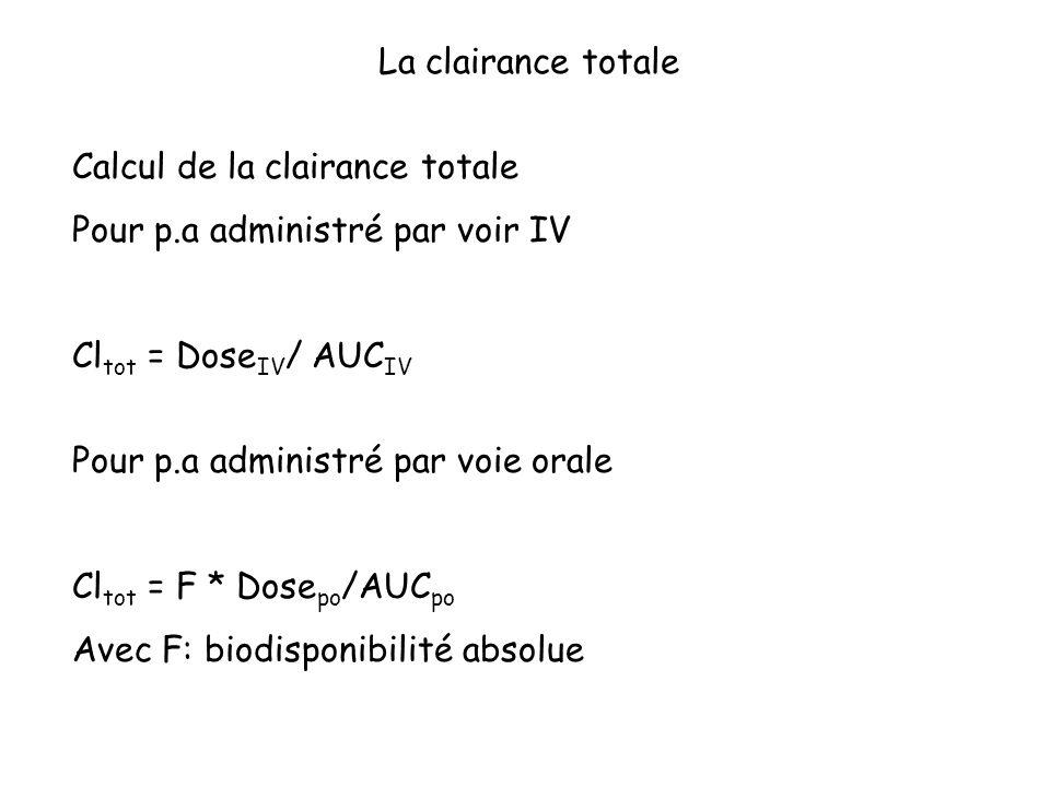 Calcul de la clairance totale Pour p.a administré par voir IV Cl tot = Dose IV / AUC IV Pour p.a administré par voie orale Cl tot = F * Dose po /AUC p