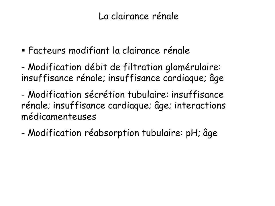 La clairance rénale Facteurs modifiant la clairance rénale - Modification débit de filtration glomérulaire: insuffisance rénale; insuffisance cardiaqu