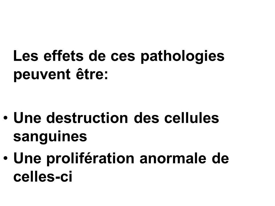 Les effets de ces pathologies peuvent être: Une destruction des cellules sanguines Une prolifération anormale de celles-ci