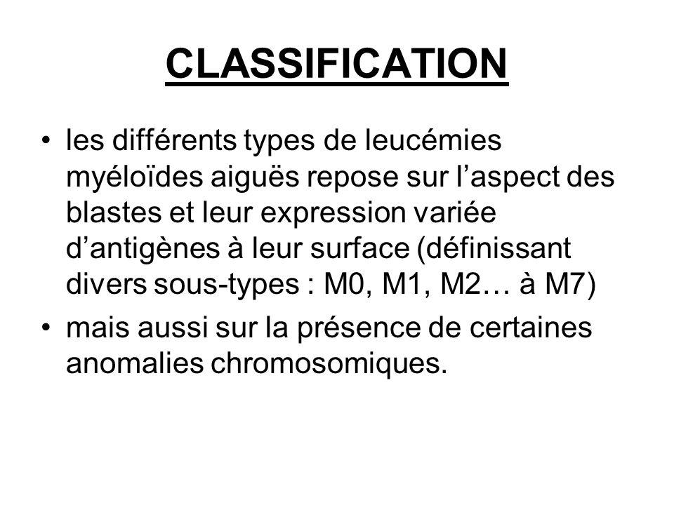 CLASSIFICATION les différents types de leucémies myéloïdes aiguës repose sur laspect des blastes et leur expression variée dantigènes à leur surface (définissant divers sous-types : M0, M1, M2… à M7) mais aussi sur la présence de certaines anomalies chromosomiques.