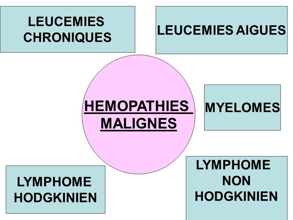 HEMOPATHIES MALIGNES LEUCEMIES AIGUES LEUCEMIES CHRONIQUES LYMPHOME HODGKINIEN LYMPHOME NON HODGKINIEN MYELOMES
