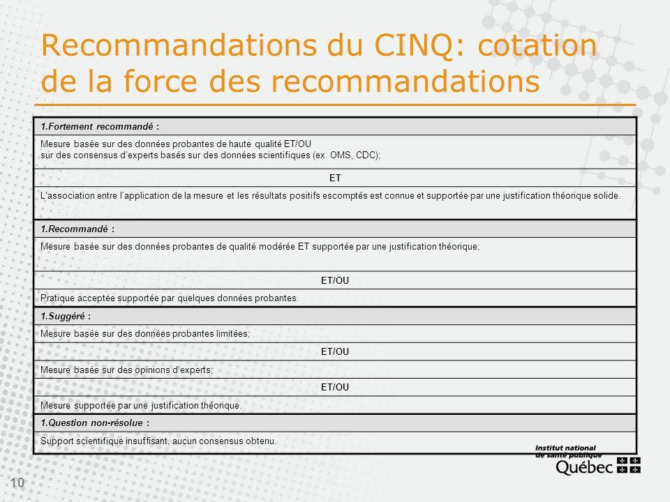10 Recommandations du CINQ: cotation de la force des recommandations 1.Fortement recommandé : Mesure basée sur des données probantes de haute qualité ET/OU sur des consensus dexperts basés sur des données scientifiques (ex.