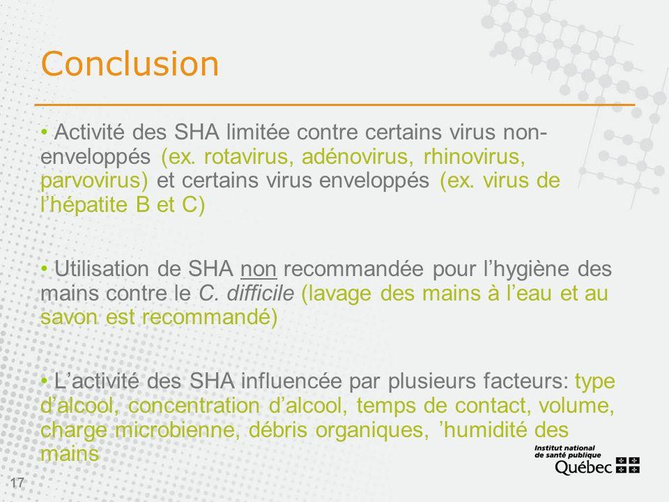 17 Conclusion Activité des SHA limitée contre certains virus non- enveloppés (ex.