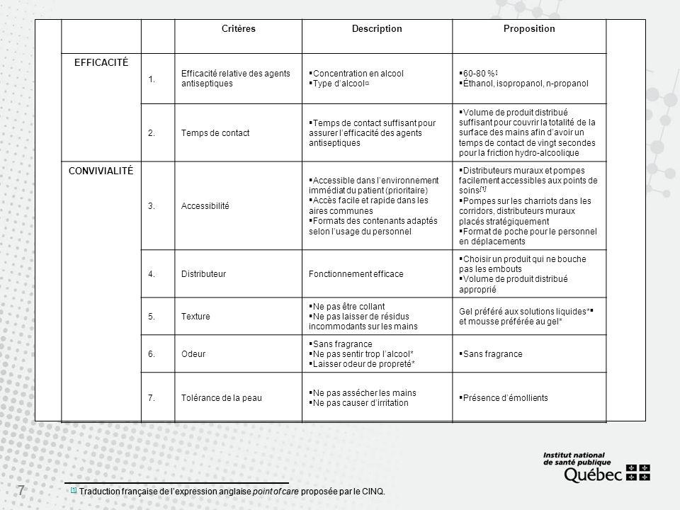 7 [1] [1] Traduction française de lexpression anglaise point of care proposée par le CINQ.