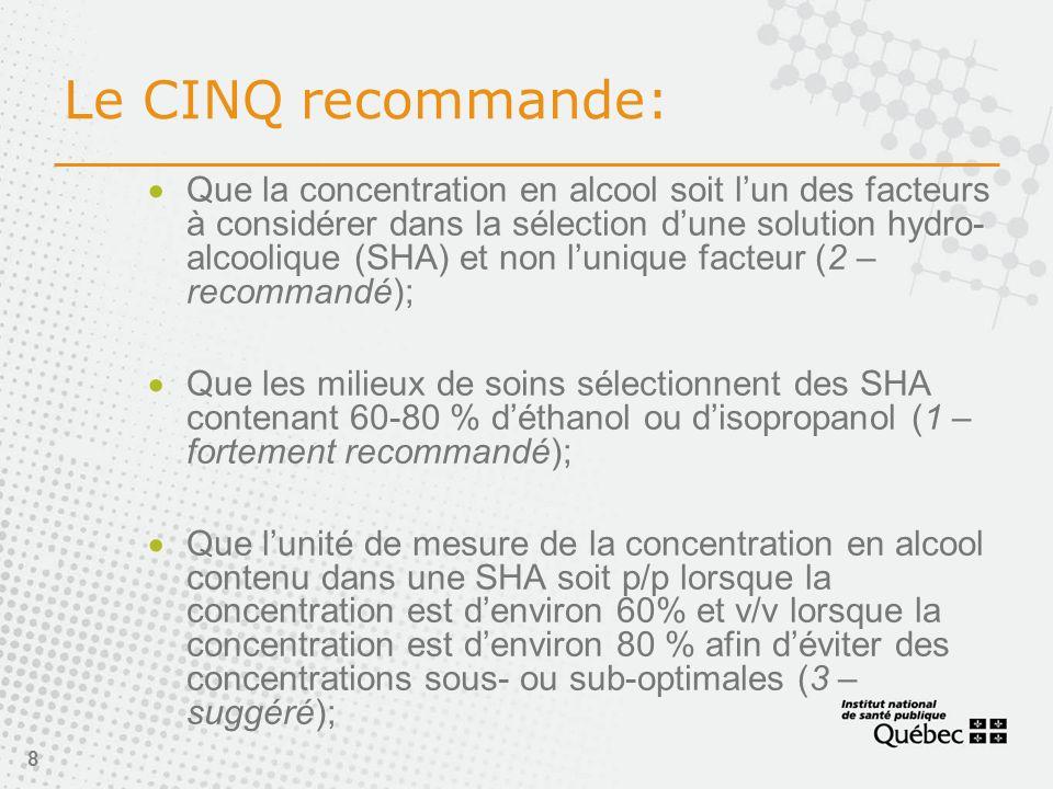 8 Le CINQ recommande: Que la concentration en alcool soit lun des facteurs à considérer dans la sélection dune solution hydro- alcoolique (SHA) et non lunique facteur (2 – recommandé); Que les milieux de soins sélectionnent des SHA contenant 60-80 % déthanol ou disopropanol (1 – fortement recommandé); Que lunité de mesure de la concentration en alcool contenu dans une SHA soit p/p lorsque la concentration est denviron 60% et v/v lorsque la concentration est denviron 80 % afin déviter des concentrations sous- ou sub-optimales (3 – suggéré);