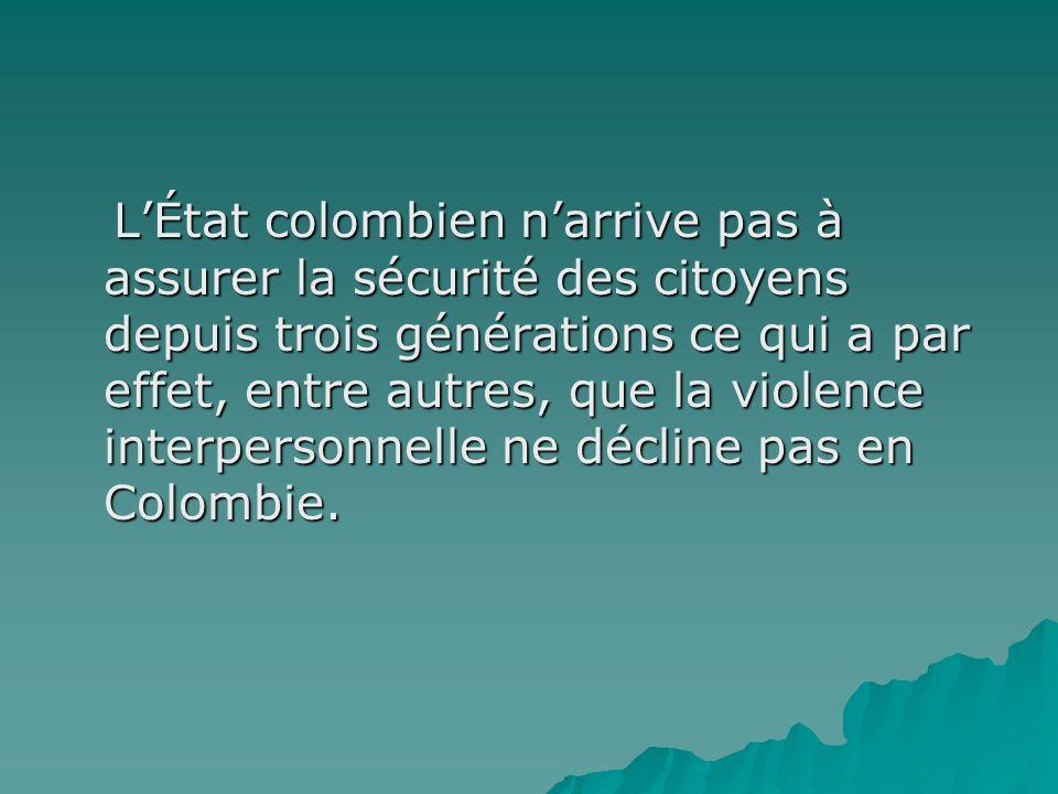 LÉtat colombien narrive pas à assurer la sécurité des citoyens depuis trois générations ce qui a par effet, entre autres, que la violence interpersonnelle ne décline pas en Colombie.