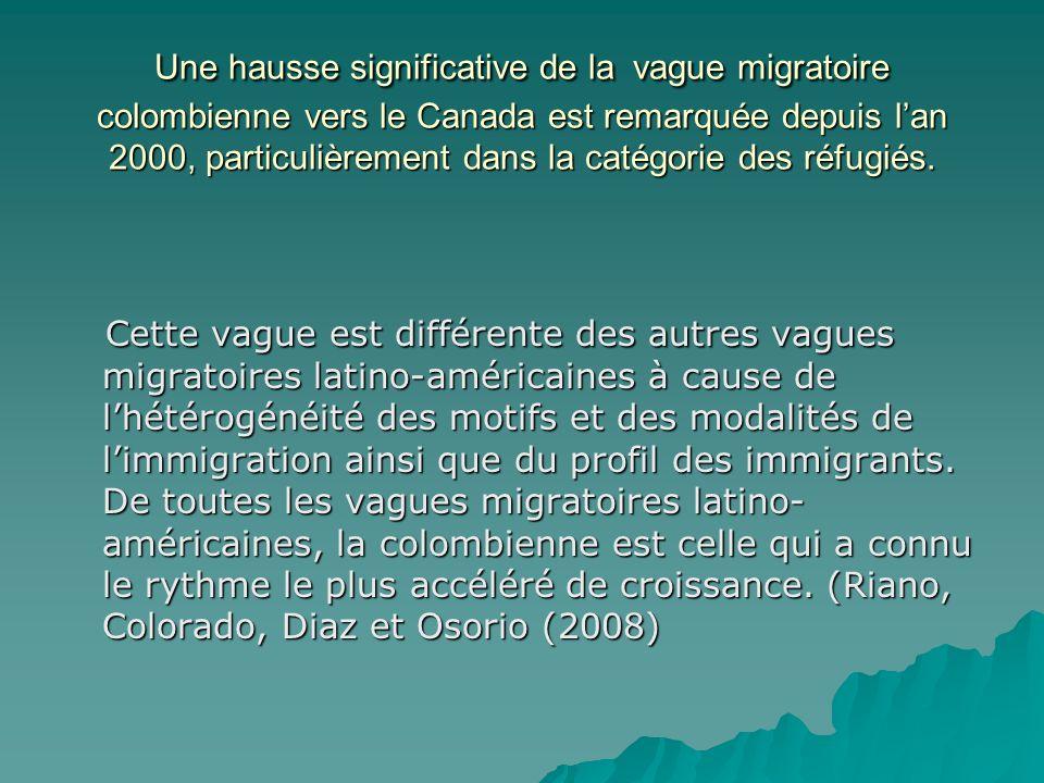 Une hausse significative de la vague migratoire colombienne vers le Canada est remarquée depuis lan 2000, particulièrement dans la catégorie des réfugiés.