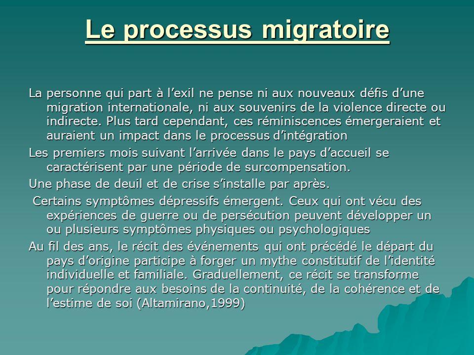 Le processus migratoire La personne qui part à lexil ne pense ni aux nouveaux défis dune migration internationale, ni aux souvenirs de la violence directe ou indirecte.