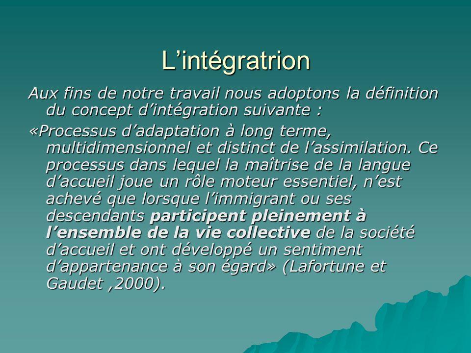 Lintégratrion Aux fins de notre travail nous adoptons la définition du concept dintégration suivante : «Processus dadaptation à long terme, multidimensionnel et distinct de lassimilation.